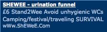 urination